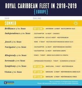 Royal Caribbean 2018 Ports of Call